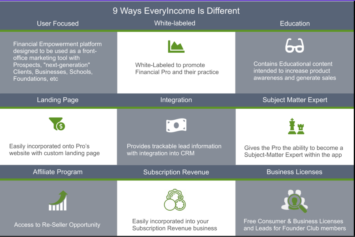 EveryIncome 9 ways we are different